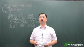 [[ videos[54].title ]]