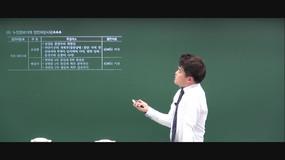 [[ videos[18].title ]]